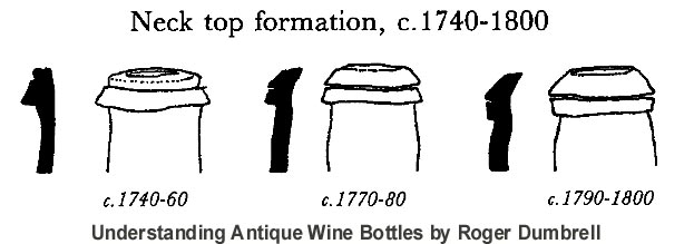 bottle_lips_1700s.JPG