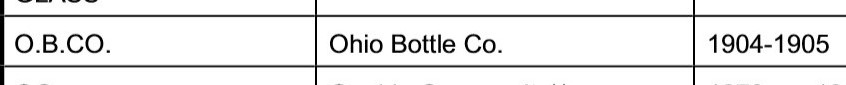 F H Finley & Son Bottle Heel Makers Mark Ohio Bottle Company 1904 1905.jpg