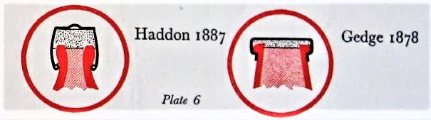 Gedge Patent 1878 England.jpg