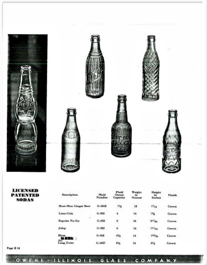 Hires Medals Bottle Licensed Patented 1933-35 Owens Illinois Catalog.jpg