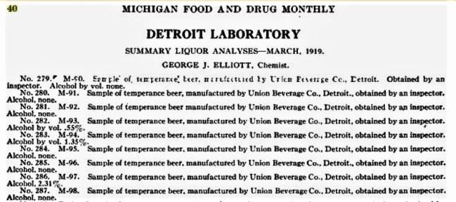 Union Beverage Co. Detroit  1919.jpg